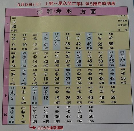 赤羽・大宮行き時刻表(上野~尾久間橋桁交換工事に伴う運行)