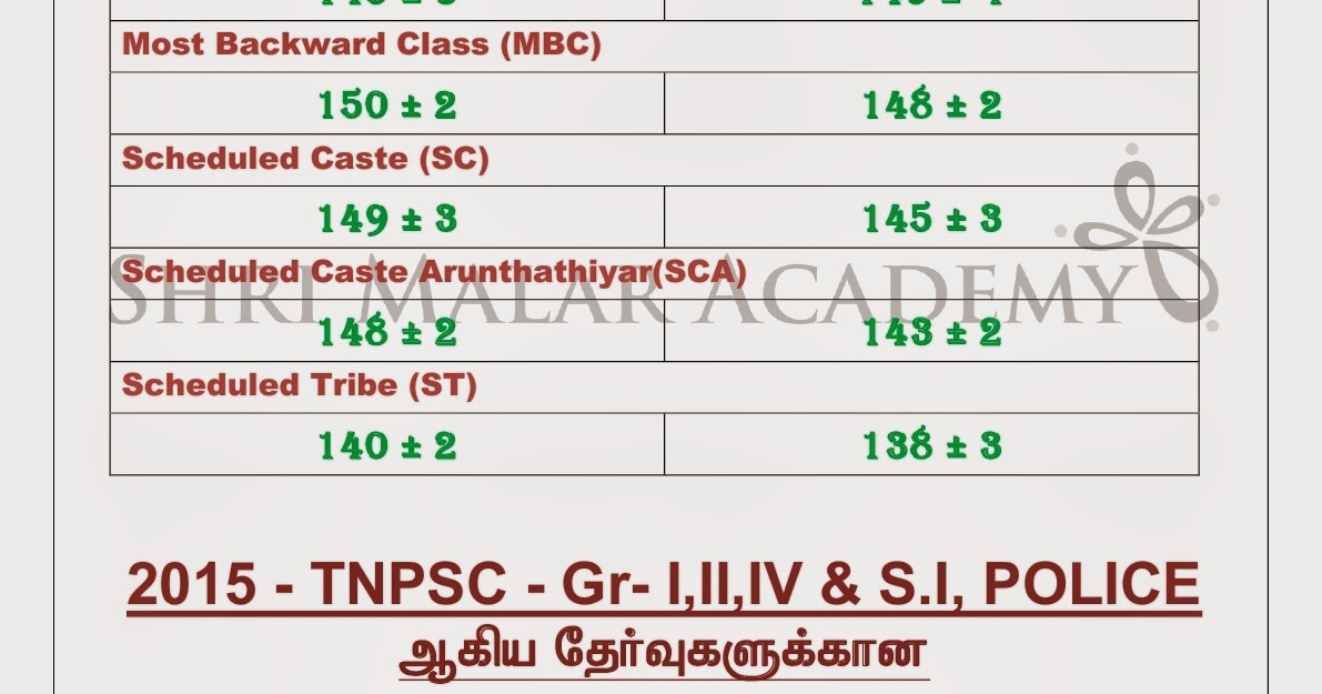 Tnpsc Group 4 2019 Answer Key Apollo - allexampaper.com