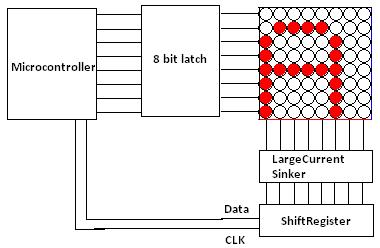 LED Matrix driving using microcontroller using 8-bit Latch 74LS573