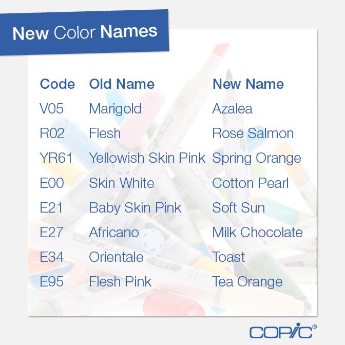 Neue Farbbezeichnungen