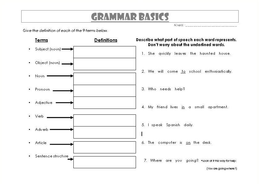 The Spanish Teacher's Flip Flops: Grammar Charts/Worksheets