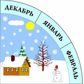 Первые признаки зимы картинки