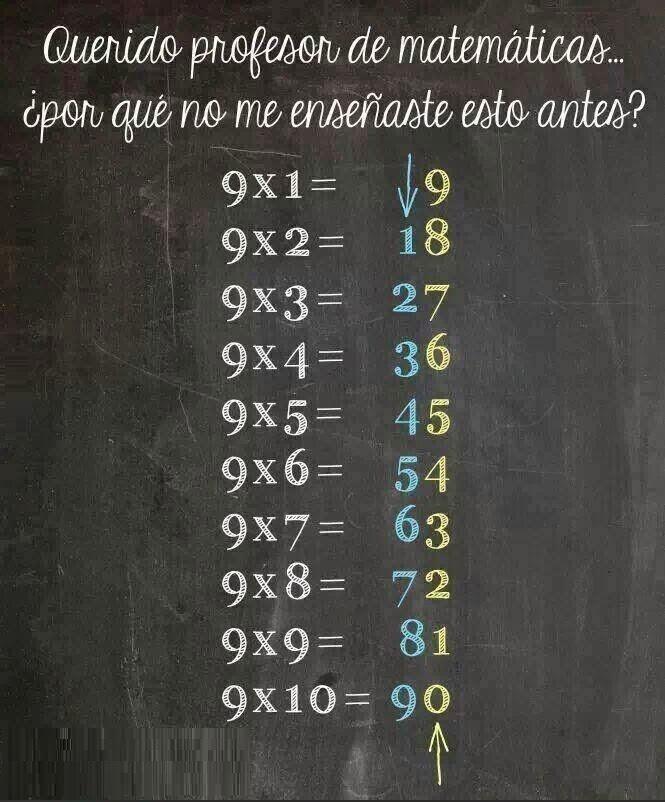 Para tu profesor de matemática
