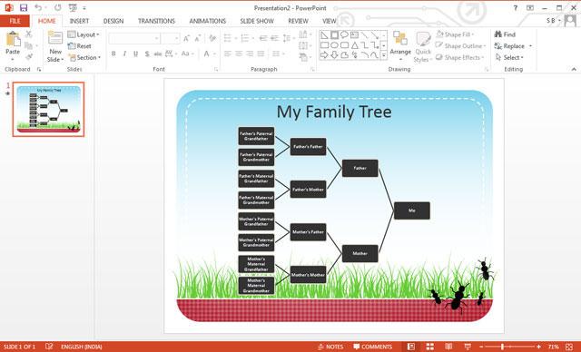 PowerPoint làm cây phả hệ
