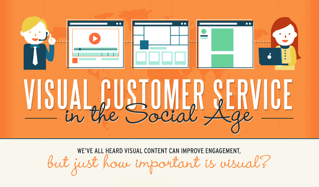 Image: Visual Customer Service in the Social Age