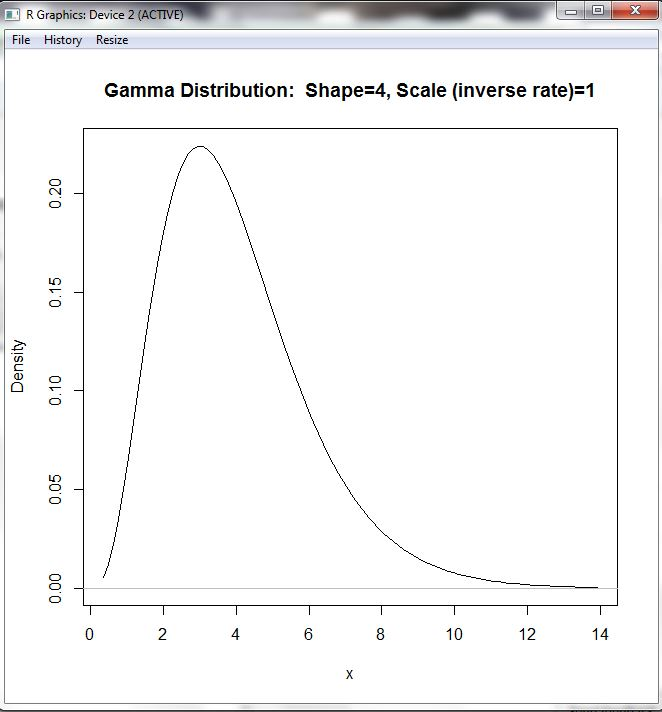 How to plot normal distribution curve in excel 2007 ms for Bell curve template excel 2010