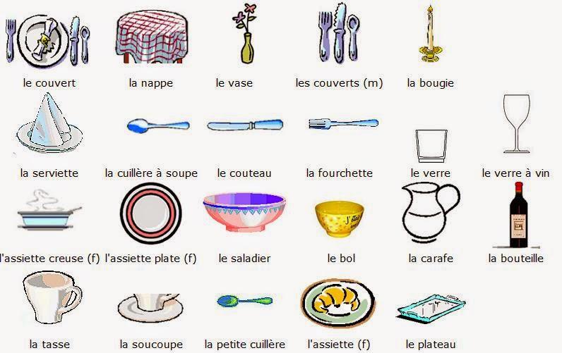 Francuski w sieci w restauracji au restaurant for Apprendre les objets de la maison