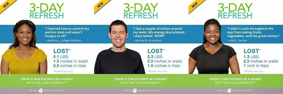 Results of the 3 day refresh, www.HealthyFitFocused.com