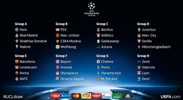 Jadwal Lengkap Liga Champions MD2, 30 Sept Dan 1 Okt 2015