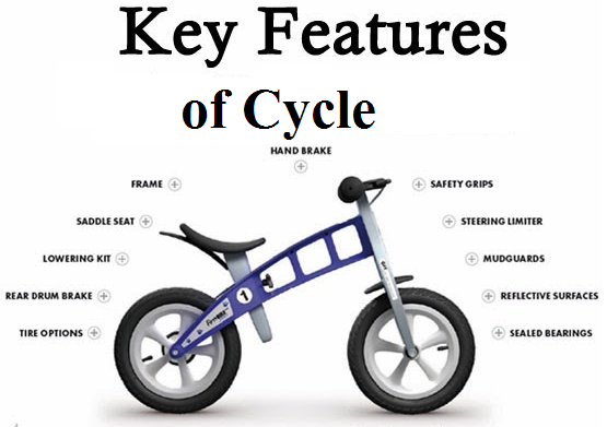 How to Learn Cycle
