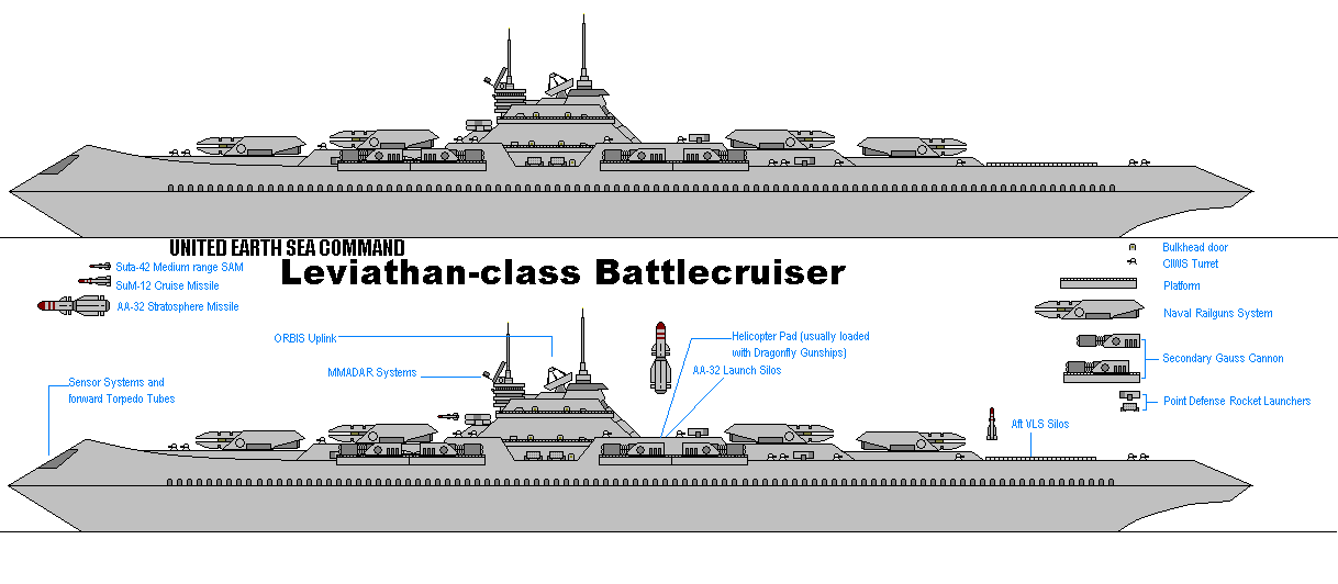 Modern Battleship Design Abductions, UFOs and N...