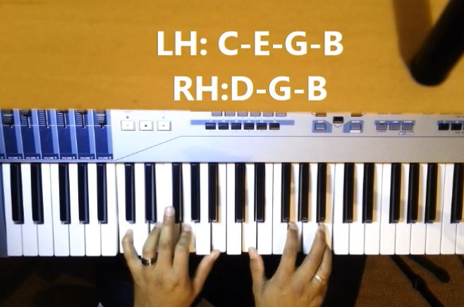 Piano Playing Talk Music In The Key Of G