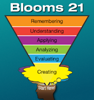 external image bloom_pyramid-2-300x321.png