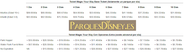 precio tickets Disney World