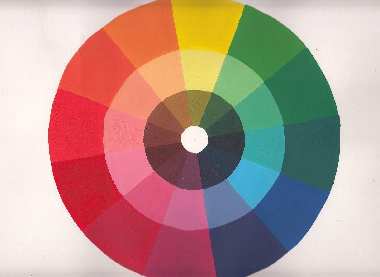 Caleidoscopio el circulo crom tico y su distribuci n - Circulo cromatico 12 colores ...