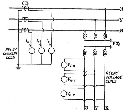 protection of transmission lines   part 2
