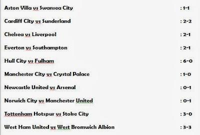Hasil Liga Inggris. Pekan 19