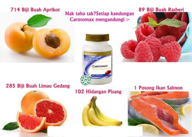 Buah-buahan untuk vitamin mata