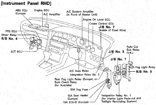 Wiring Diagrams 1990 Toyota Supra Electrical Wiring Diagram