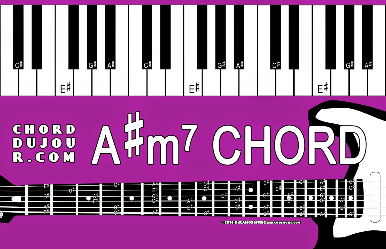 Chord Du Jour Dictionary Am7 Chord