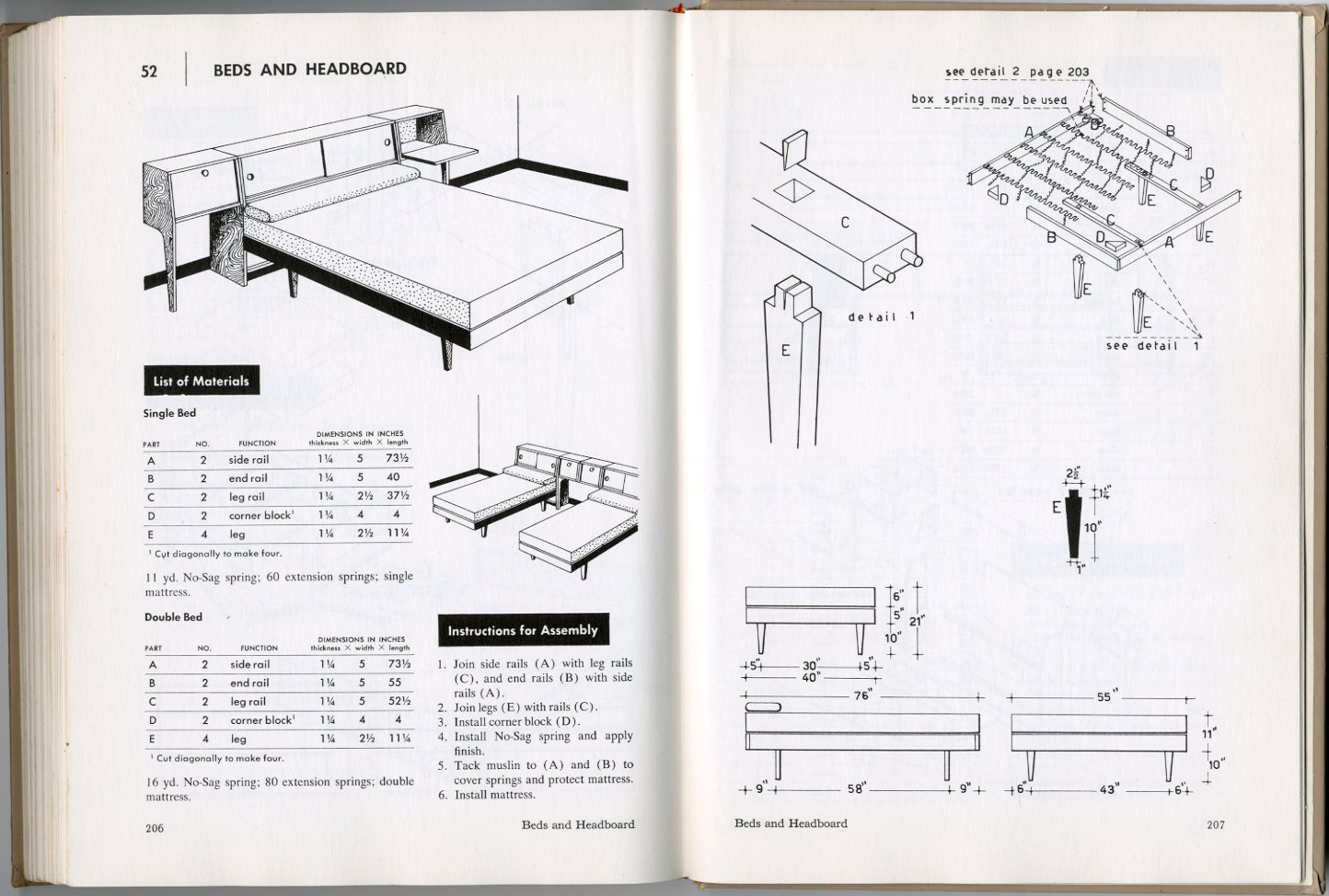 Bon How To Build Modern Furniture By Mario Dal Fabbro, McGraw Hill, 1957 (back  Cover Table Of Contents!)