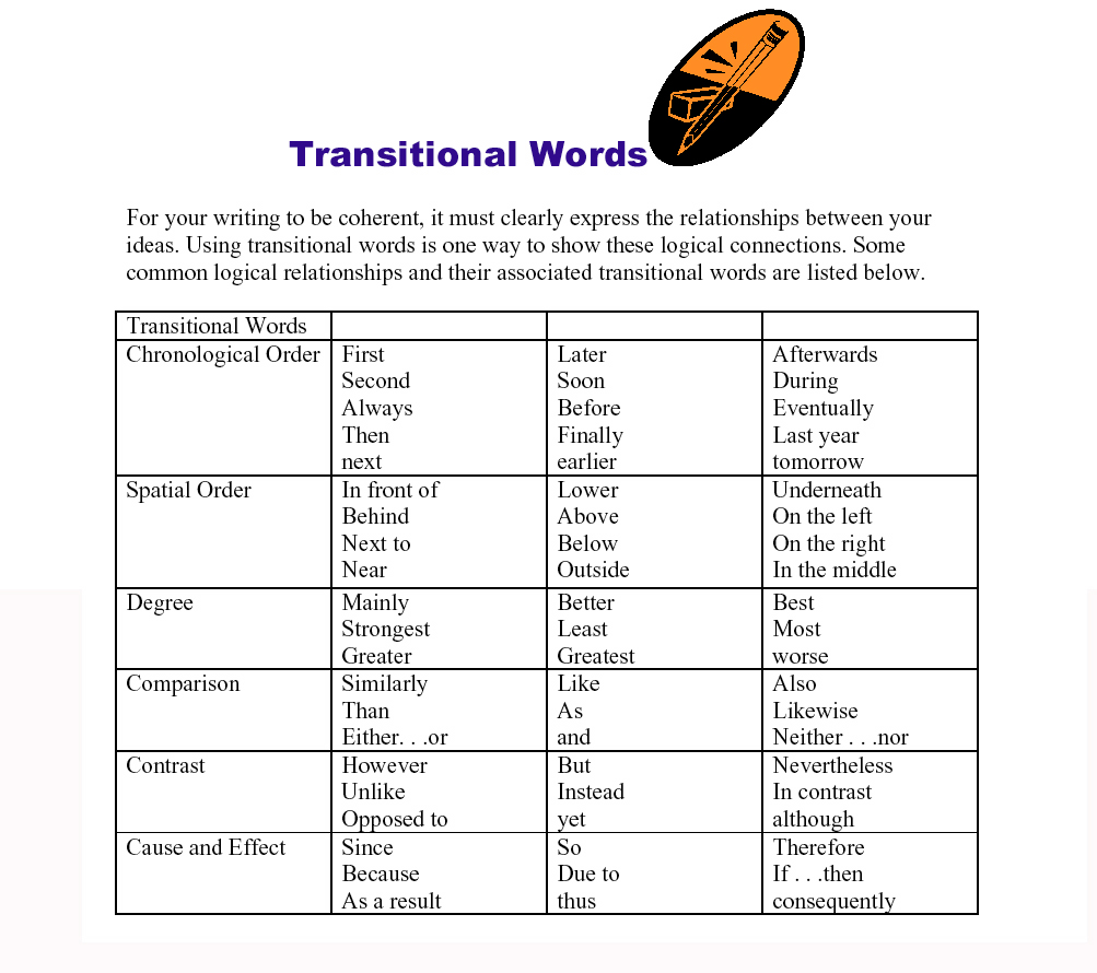 transition words for an essay Transition words provide cohesion in sentences and paragraphs and make them easier to understand transition words are basically bridges.