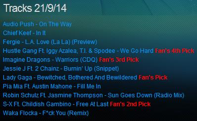 Download [Mp3]-[NEW TRACK RELEASE] เพลงสากลเพราะๆ ออกใหม่มาแรงประจำวันที่ 21 September 2014 [Solidfiles] 4shared By Pleng-mun.com