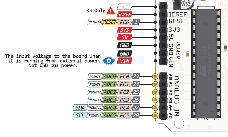 Arduino library liquidcrystal_i2c.h
