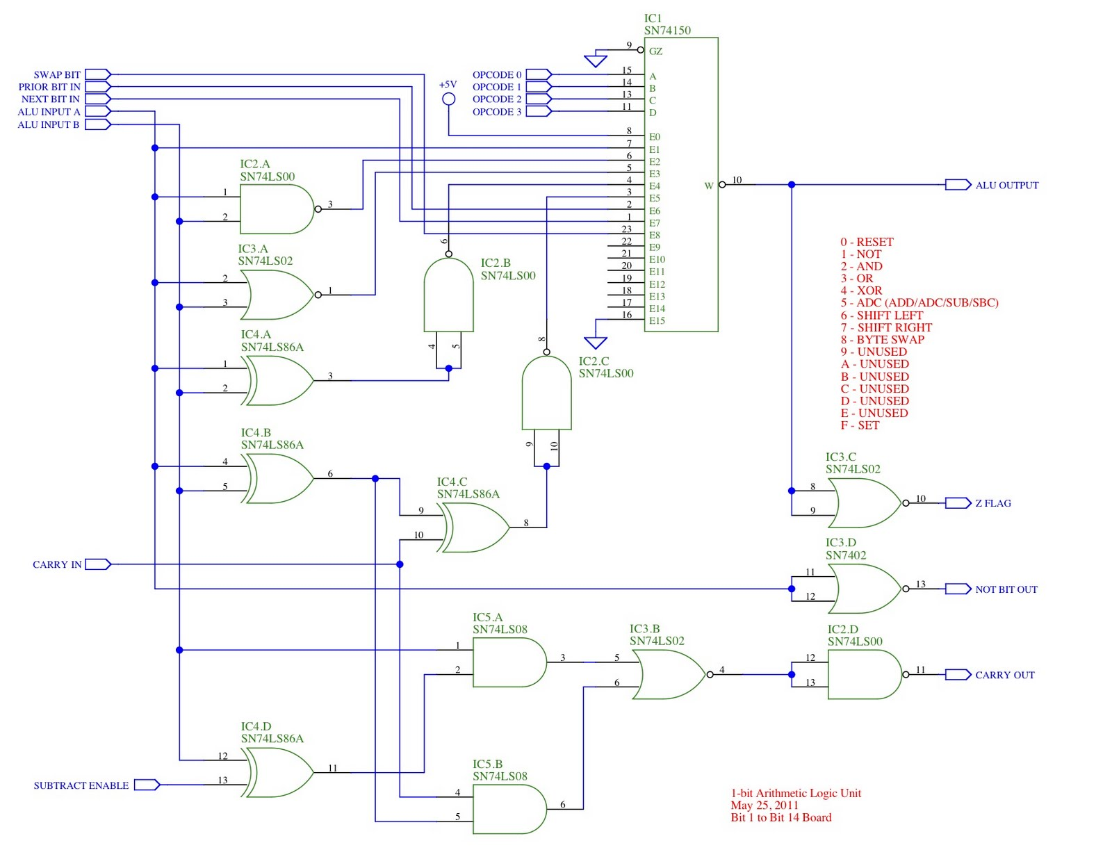 Willmotts Mini Computer Project Bit Slice Arithmetic Logic Unit Diagram Ive Added Shifts Into The Instruction Set As It Was A No Brainer Once I Drew Circuit Is Not But Simple Wiring
