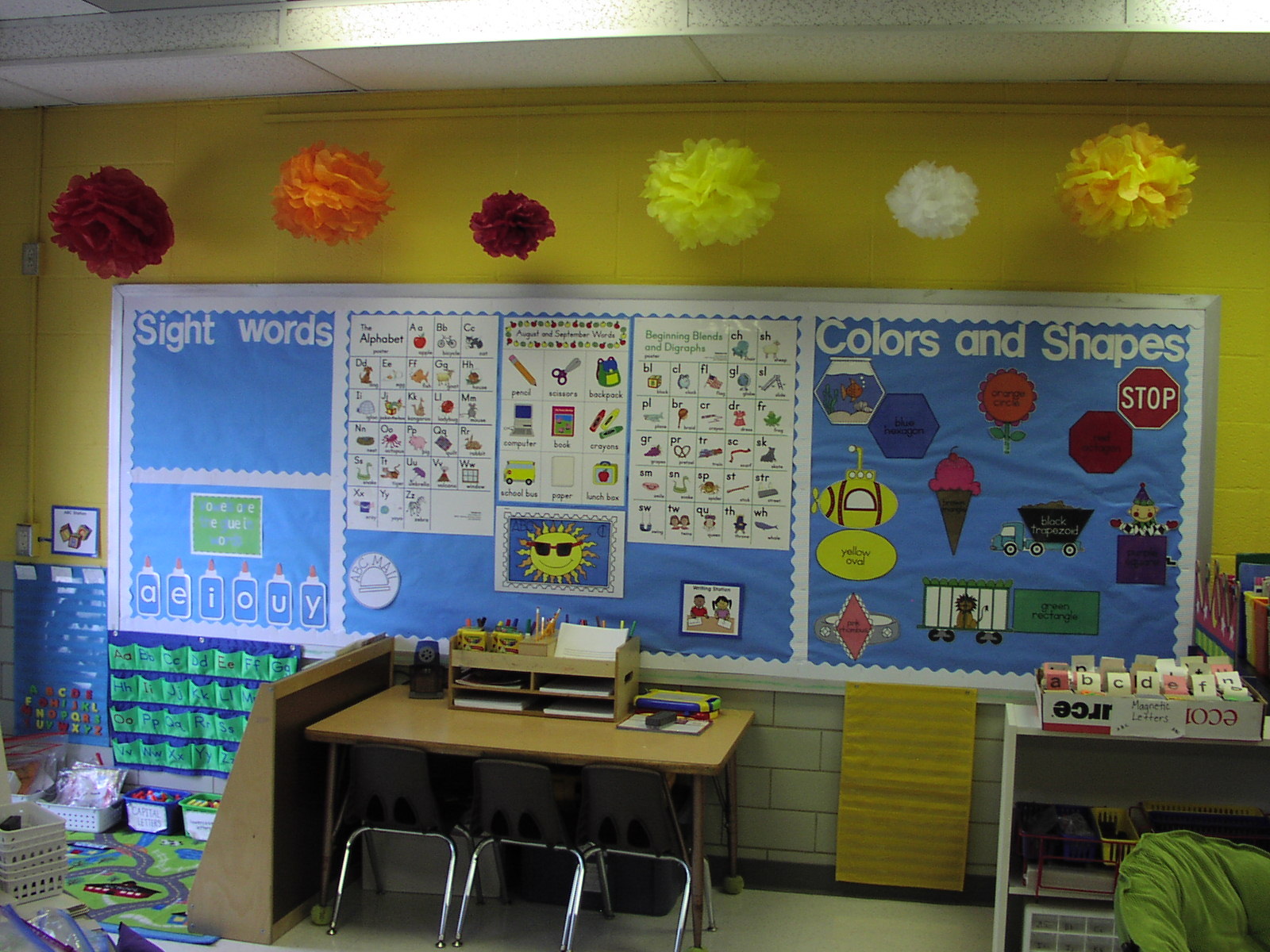 Classroom Board Ideas For Kindergarten ~ Keen on kindergarten classroom pics