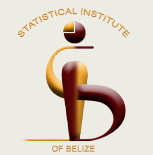 Belize Statistics