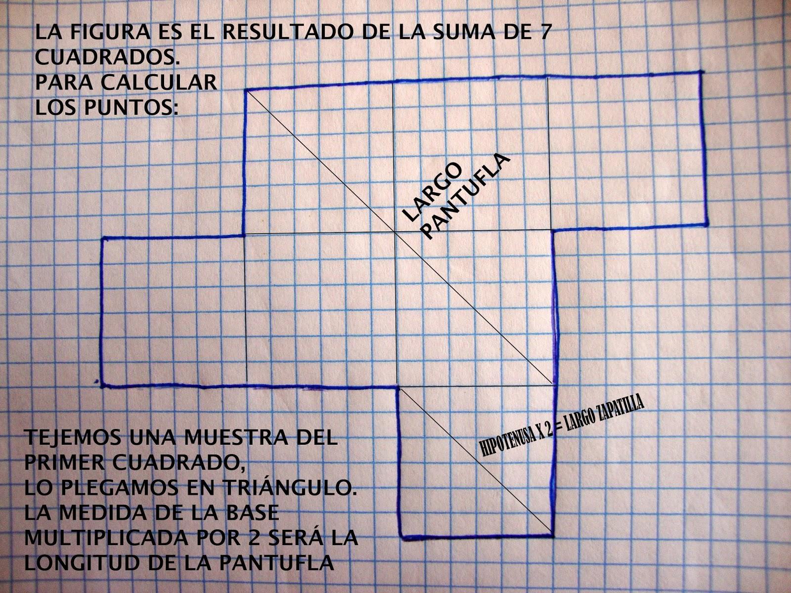 CREACIONES BATIBURRILLO: COMO CALCULAR EL NÚMERO DE PUNTOS DE MI ...