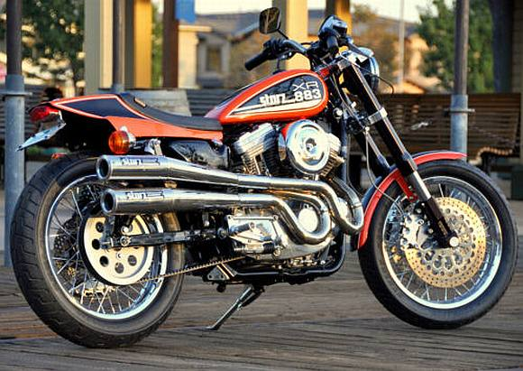 What Is Harley Davidson S R D Budget