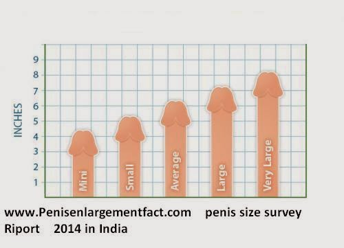 Measurements of penis mistaken