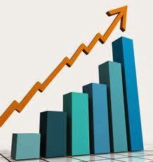 Como evaluar el atractivo del mercado