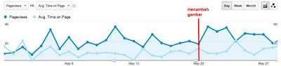 Info Blog, Grafik Banner