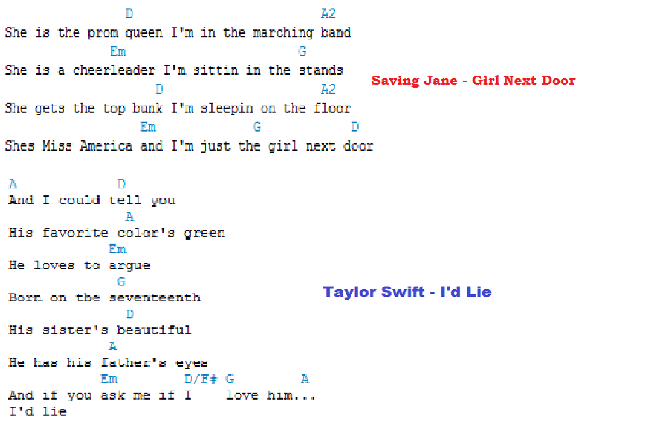 Taylor swift songs guitar chords gallery guitar chords examples arctic circuit id lie by taylor swift vs the girl next door by both songs have hexwebz Choice Image