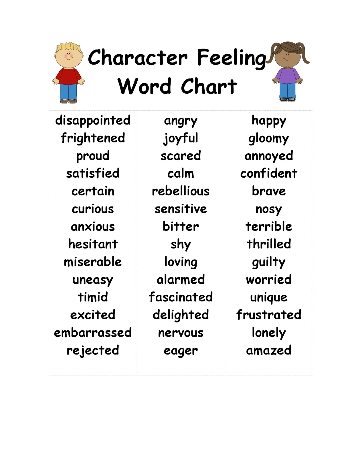 Updated Character Feelings Word Chart! - Hillary\'s Teaching Adventures