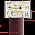 Top tủ lạnh cấp đông mềm đáng lựa chọn cho gia đình