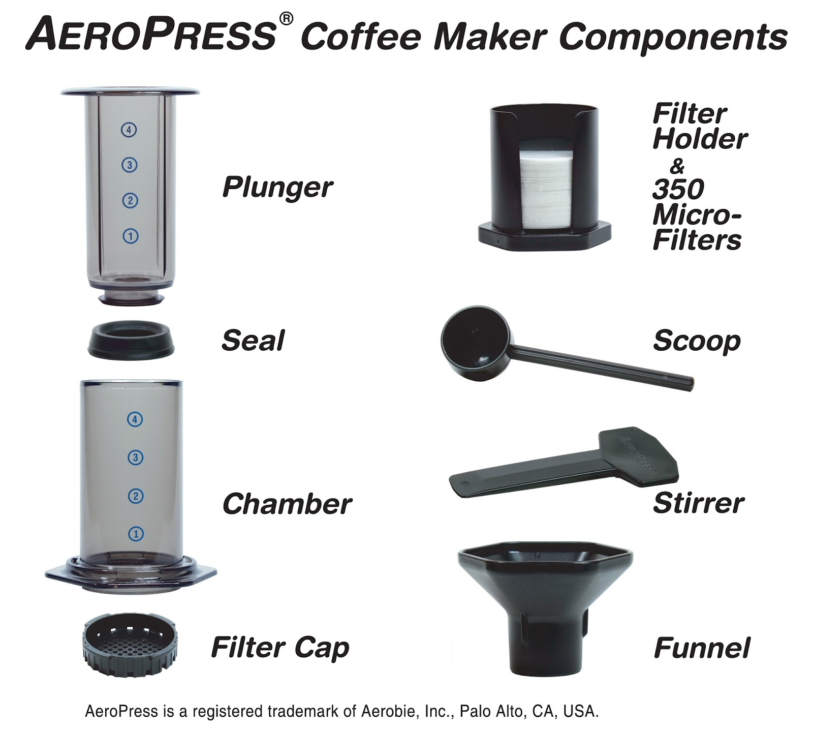Aeropress Coffee Maker #Review #Coffee #KissinTheCook - Caffeinated Army Wife