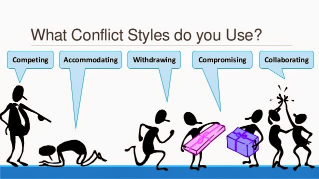 conflict management in ob O slideshow foi denunciado  it probably makes sense for you to learn and practice a variety of different conflict management styles.