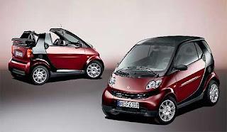Mobil Listrik Smart