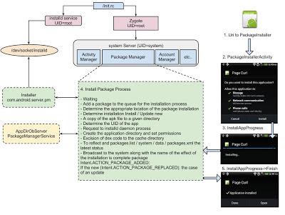 system app package installer apk