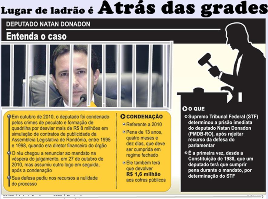 Deputado Natan Donadon Está Preso - Brasília