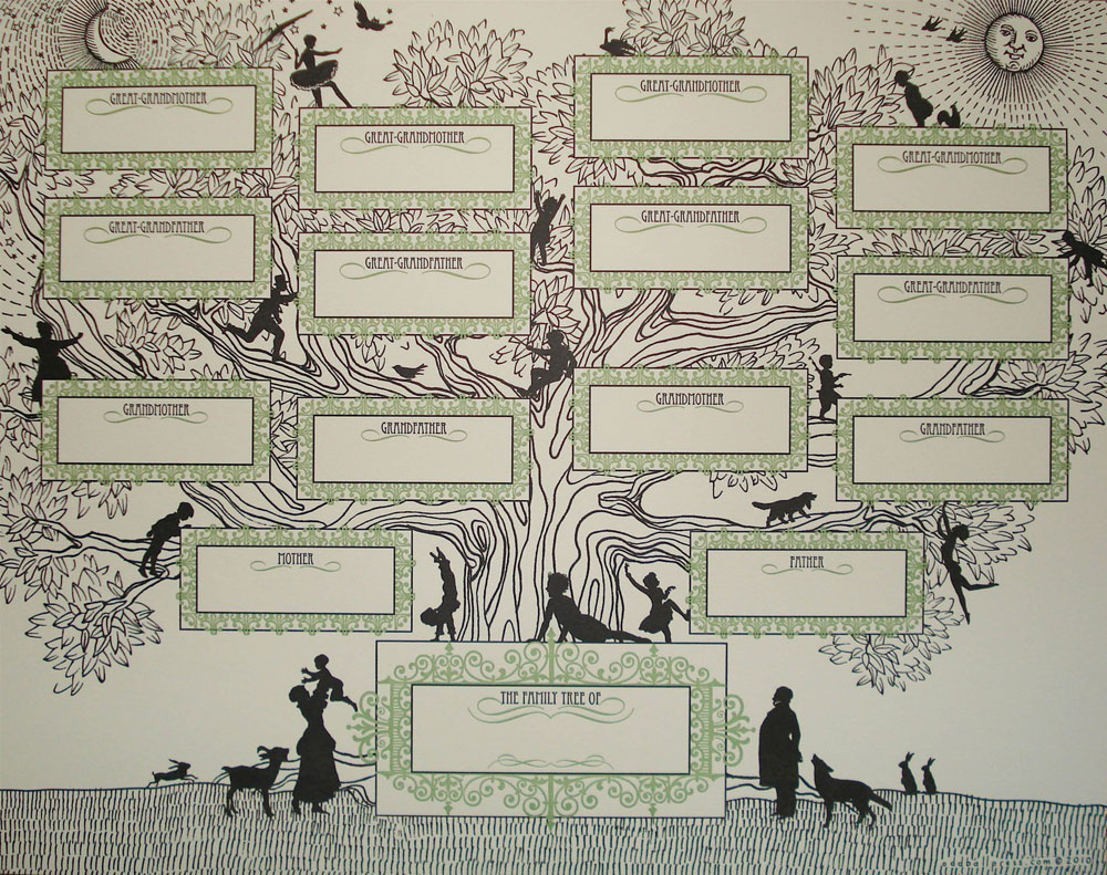 ... Family Tree print . And...what the what!!...it's only $12