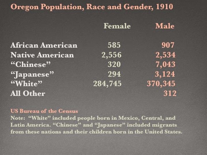 the progressive era women mexican americans essay