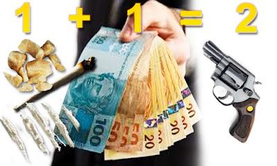 69% dos homicídios em Salvador tem alguma relação com tráfico de drogas