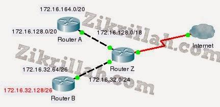 summary route