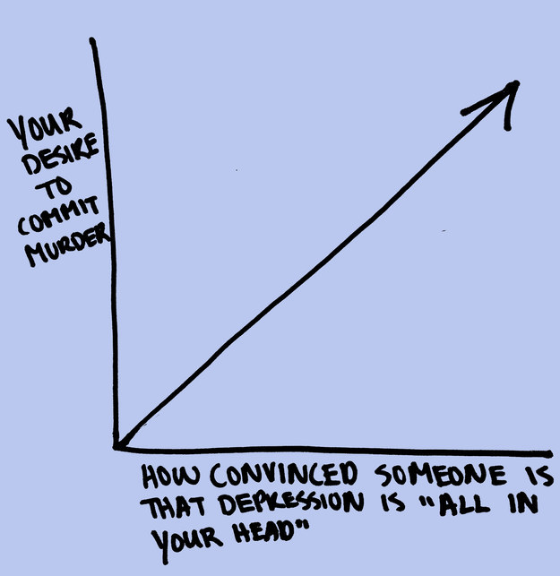 13 Charts That Perfectly Describe What It Feels Like To Be Depressed - When people minimize what you're going through