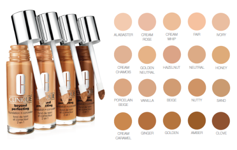 clinique foundation chart: Keeping up with kelsey review clinique beyond perfecting 2 in 1